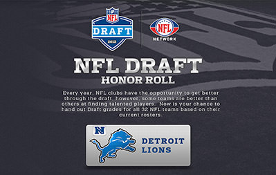 NFL Draft - Honor Roll