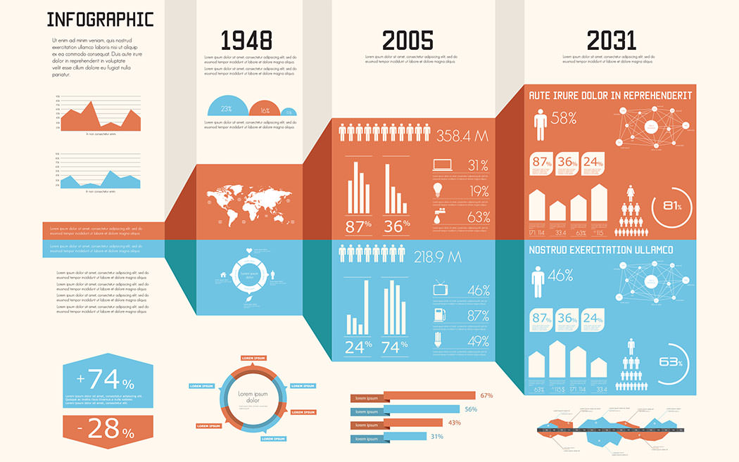 12 Tips for Launching a New Website Infographics