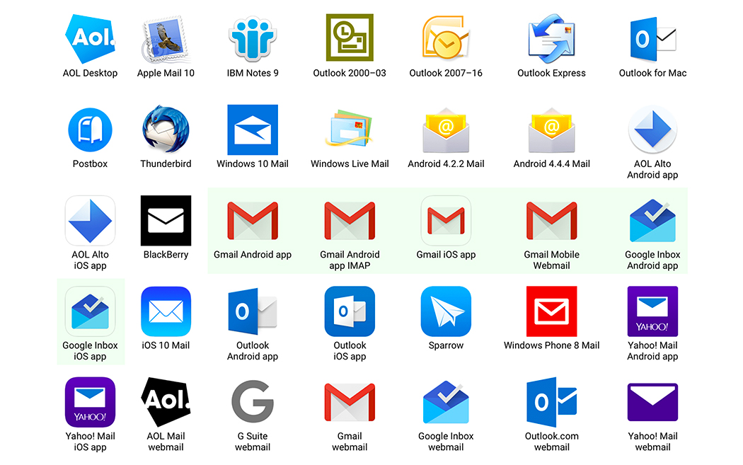 E Mail Programm