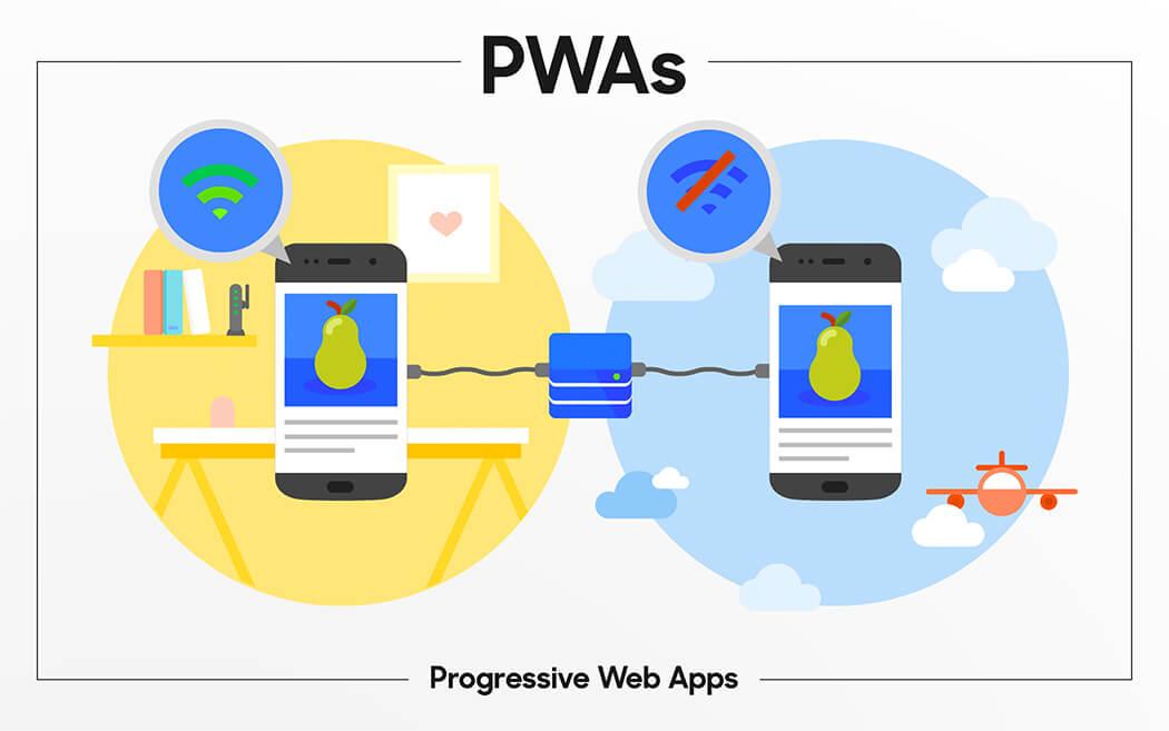 How to Design Amazing & Progressive Web Apps