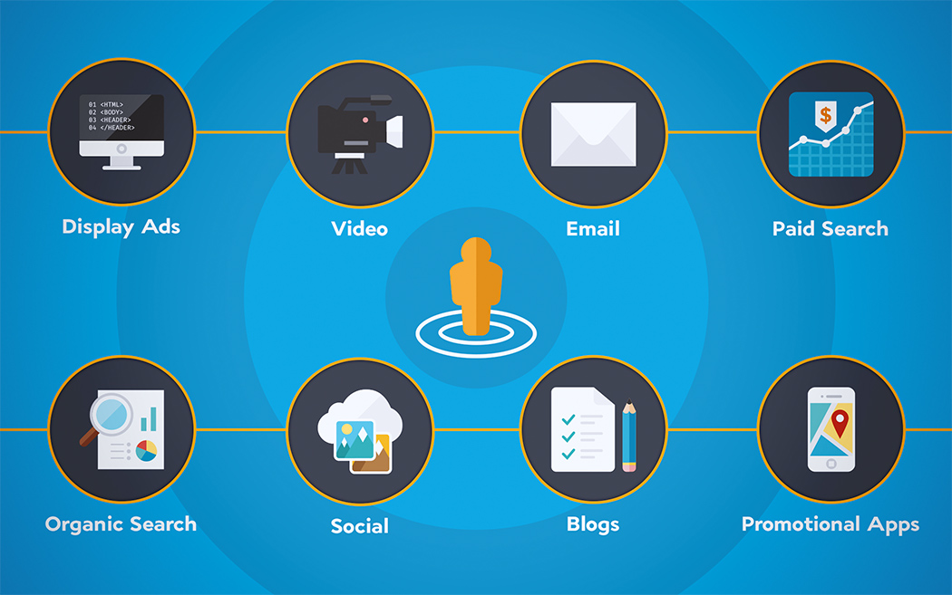 What is Digital Attribution?