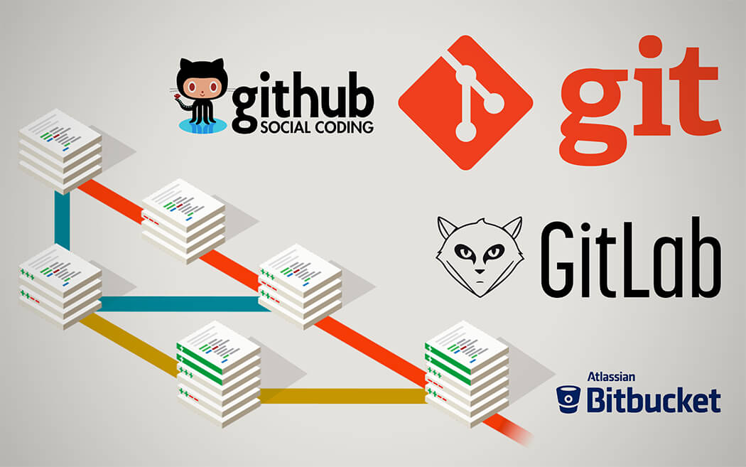 What is Git? How can it help your development skills?