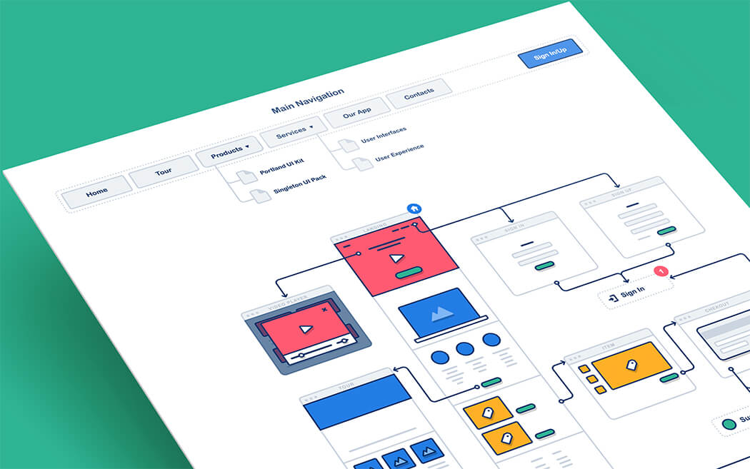5 User Experience (UX) Design Trends of 2016